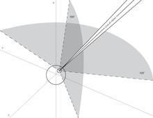 page1-220px-AP_-_Peripheral_Vision.pdf.j