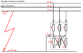 category transformer circuits