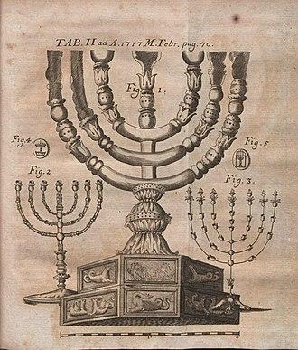 Adriaan Reland - Image from critique of Hadriani Relandi de spoliis templi Hierosolymitani published in Acta Eruditorum, 1717