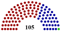 Composition of the Alabama House of Representatives