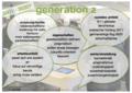 Algeny Generation Z Card.png