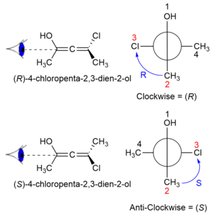 Axial chirality - R and S configurations are determined by precedences of the groups attached to the axial section of the molecule when viewed along that axis.