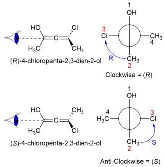 Allene - R and S configurations are determined by precedences of the groups attached to the axial section of the molecule when viewed along that axis. The front plane is given higher priority over the other and the final assignment is given from priority 2 to 3 (i.e. the relationship between the two planes).