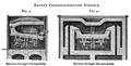 Bell-Krupp dephosphorization furnace.png