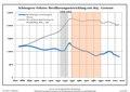 Bevölkerungsentwicklung Schmogrow-Fehrow.pdf