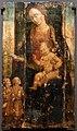 Biagio d'antonio tucci, madonna col bambino in trono e due pellegrini, 1480-85 ca. (oratorio del ceppo).jpg