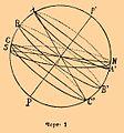 Brockhaus and Efron Encyclopedic Dictionary b15 274-0.jpg