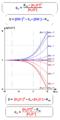 CH=f(c0,pK) exact formula vs approximations 11.png
