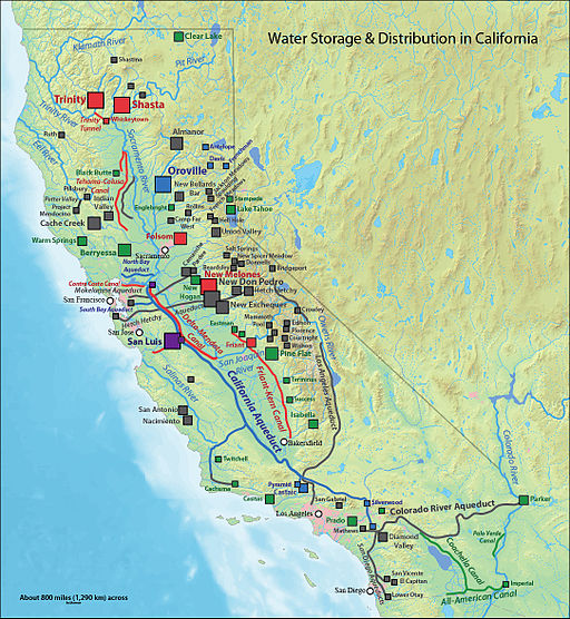 California water system