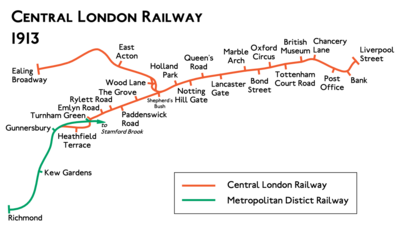 Route diagram showing the railway running from Ealing Broadway at left to Liverpool Street at right, with branch heading from Shepherd's Bush to the bottom left to connect to existing route to Richmond at Gunnersbury