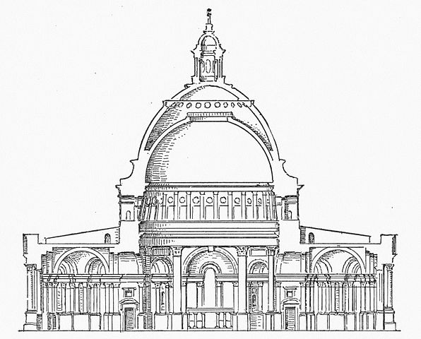 Plan de coupe de la Cathédrale Saint Paul à Londres
