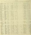 Climatological data, Pennsylvania (1943) (14773849795).jpg