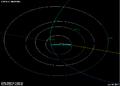 Comet-C2016U1Neowise-Orbit-20170114.png