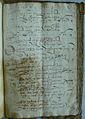 Compoix de 1596.jpg