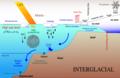 Contmargin-interglacial hg.png