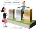CostBenefit DigitalBevaring.png