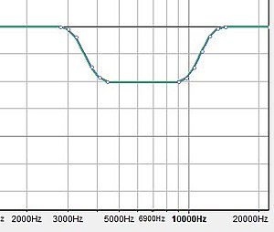 De-essing - Equalization curve lowering the decibels of an ess frequency range for a human voice