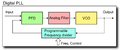 Digital PLL (block diagram).PNG