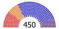 Duma Estatal Rusia 2011.png
