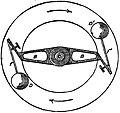 EB 9th Volume23 Telescope Fig 37.jpg