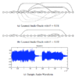 Example of Audio Oracle Algorithm.png