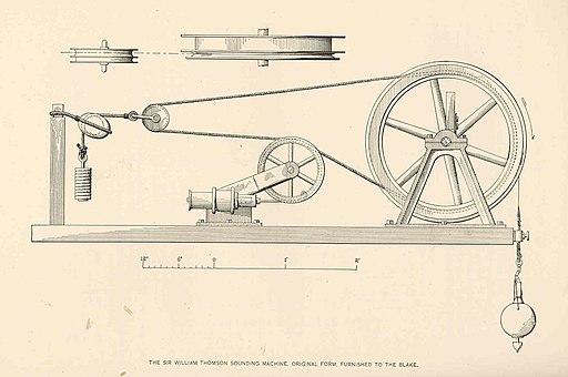 FMIB 39983 Sir William Thomson Sounding Machine, Original Form, Furnished to the Blake