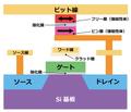 Field-induced MRAM schematic ja.png