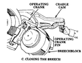 Figure422c Opening and closing the breech (semiautomatic carrier breech operating mechanism). Sliding-Wedge Breech Operating Mechanism.png