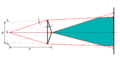 Fresnel double prism.PNG