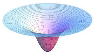 Gravitational potential