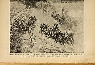 Cadmus M. Wilcox - The dash of Wilcox's Battery