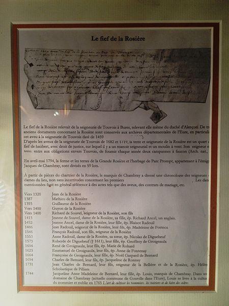 Historique des occupants de La GRANDE ROSIERE