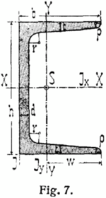 Structural Channel Wikipedia