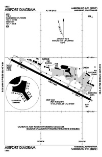 A diagram of the terminals, runways, and taxiways at MDT.