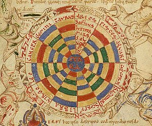 Somnium Scipionis - The Universe, the Earth in the centre, surrounded by the seven planets within the zodiacal signs.