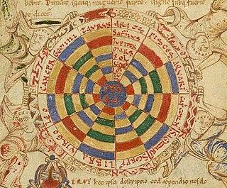 Commentarii in Somnium Scipionis