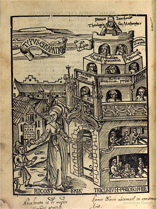 Margarita philosophica de Gregor Reisch (1504)