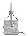 Mariottesche Flasche.PNG