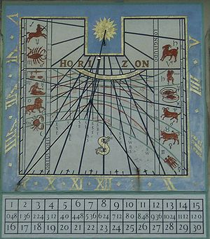 Moondial - Moondial at Queens' College, Cambridge, showing the table of corrections for the phase of the moon