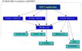 Mrpt libs schematic.png