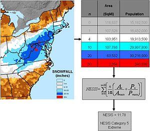 Northeast Snowfall Impact Scale - Image: NESIS description NCDC