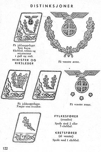 Nasjonal Samling - Image: NS Aarbok 1944 s 135 Solkorset