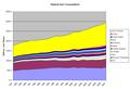 Natural gas consumption.png