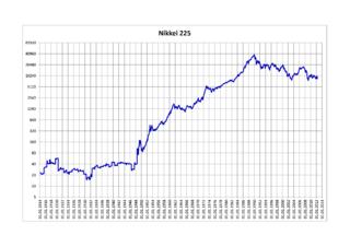 Japanese stock market index