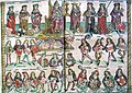 Nuremberg chronicles - Organizational Structure of the Empire of the Holy Roman Empire (CLXXXIIIv-CLXXXIIIIr).jpg