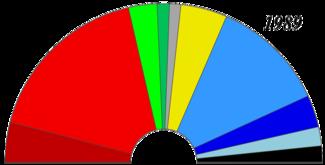 K 9 1989 Modèle:Élections européennes de 1989 — Wikipédia