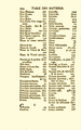Page 574 du livre Minéralogie ou nouvelle exposition du regne mineral publié en 1774.png