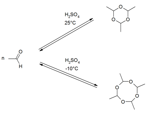 Synthese van metaldehyde.