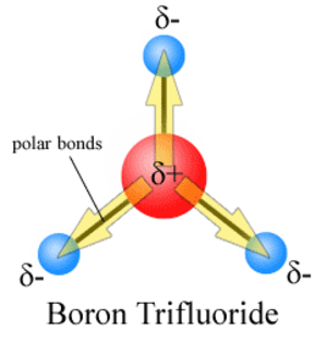 Bond dipole moment - Image: Polarity boron trifluoride