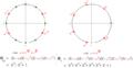 Polinomio ciclotómico.png